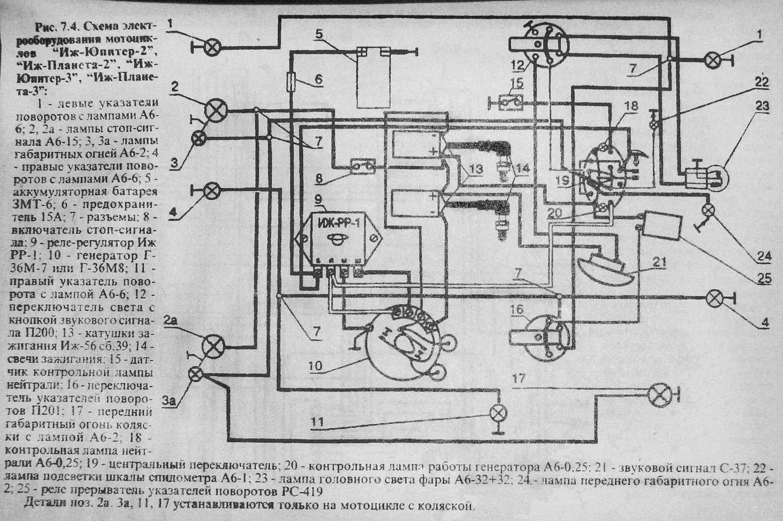 схема проводки мотоцикла иж юпитер-3