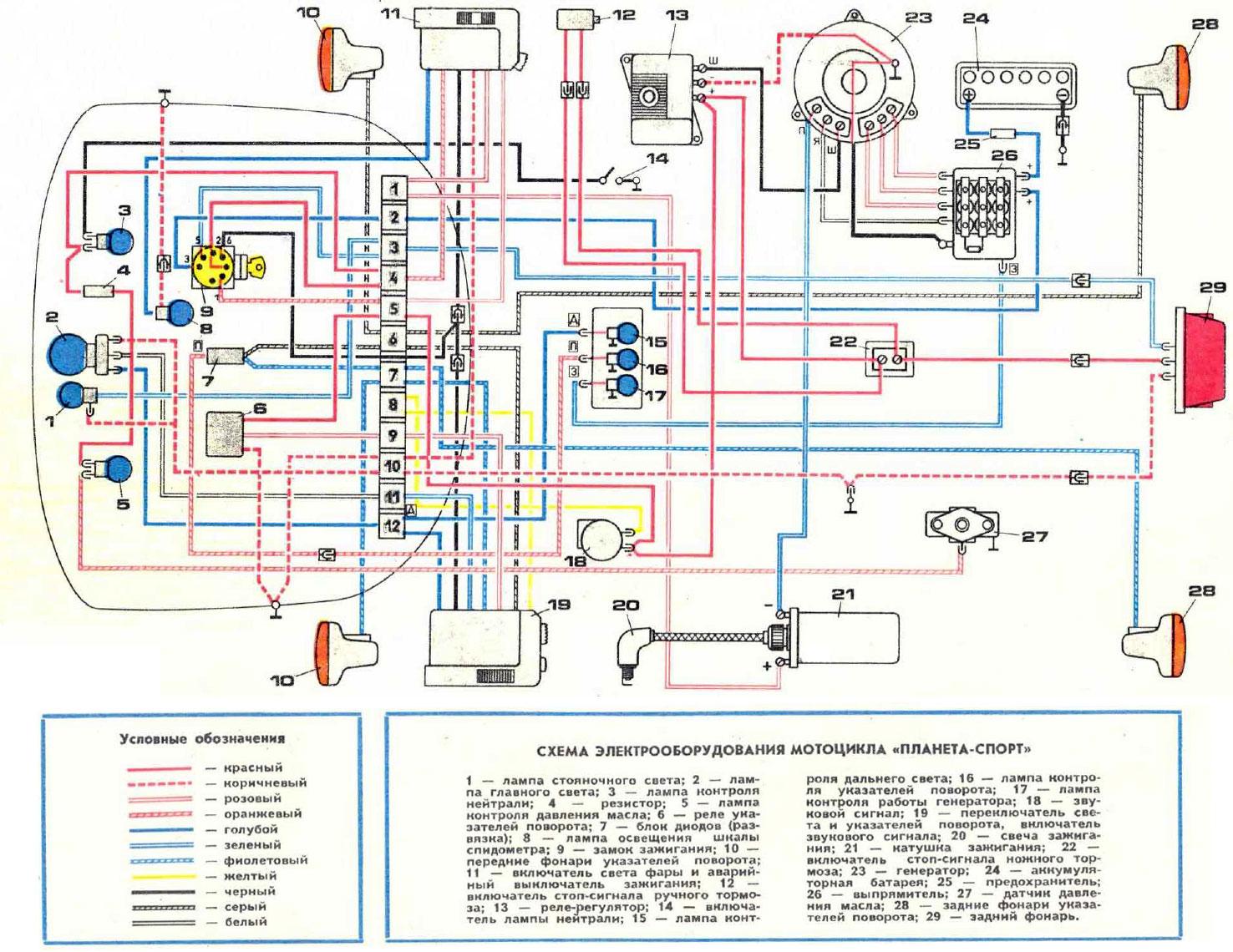 иж-18-е схема устройства
