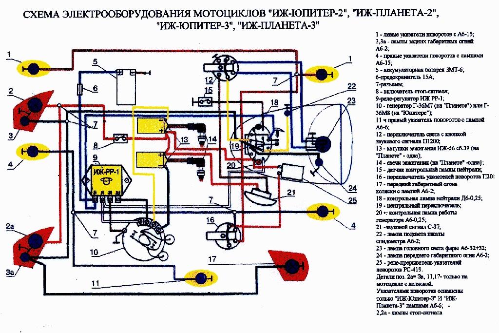 Схема электрооборудования ИЖ