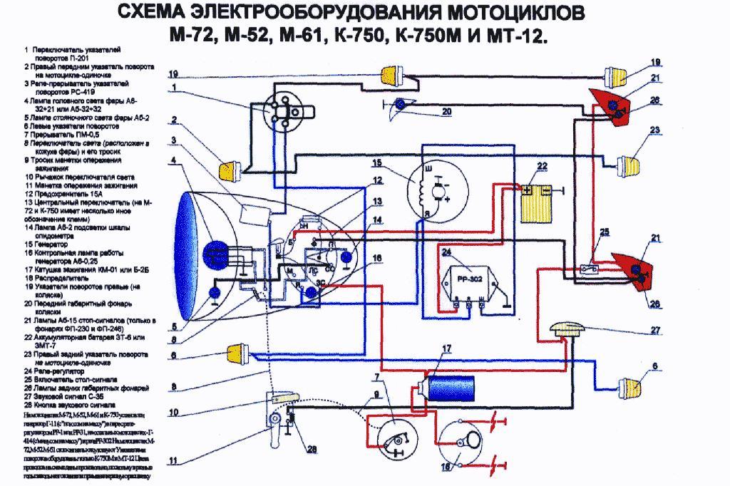 Схема электрооборудования М72